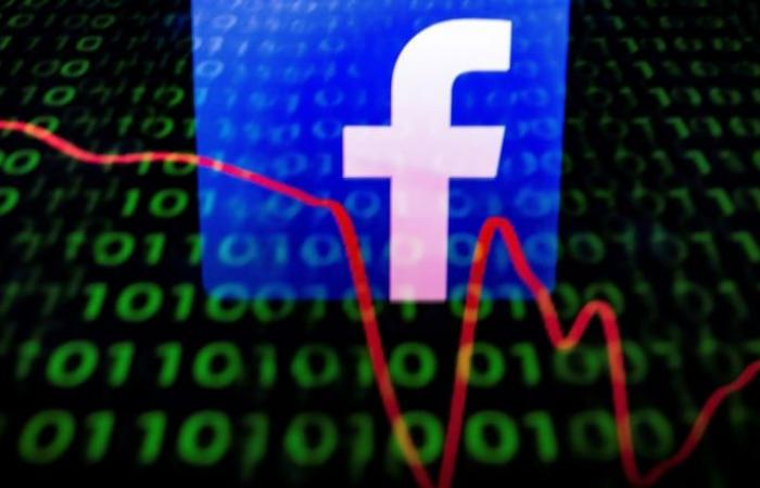 Facebook Share price drops by 5% in the longest outage in history